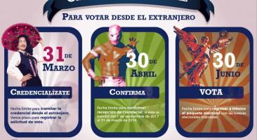 Promueve Instituto Electoral de la Ciudad de México #VotoChilango en el Extranjero